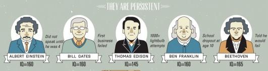 QI des génies Einstein Bill Gates Thomas Edison Ben Franklin Beethoven