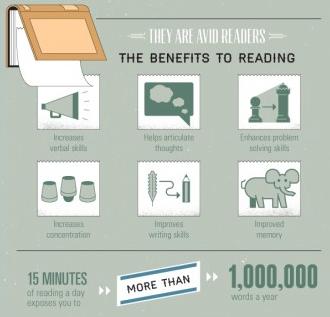 les vertus de la lecture