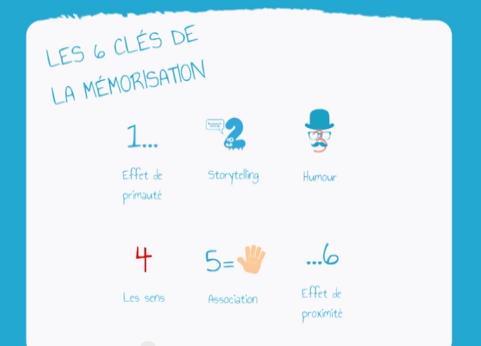 6 clés de la mémorisation