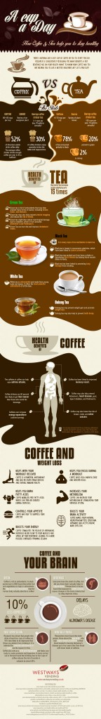 Health-Benefits-of-Coffee-Tea-Infographic