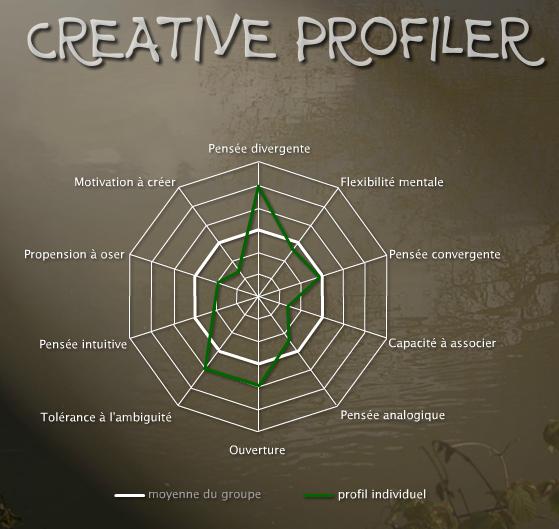 creative profiler