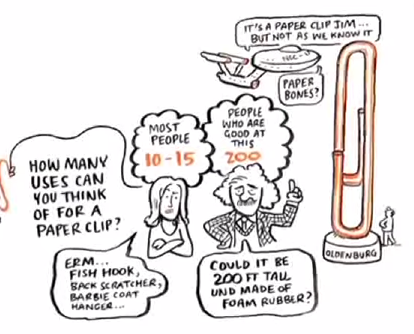 Test du trombone Ken Robinson pensée divergente