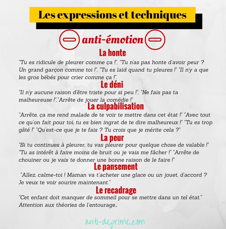 les expressions anti-émotion