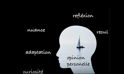 Voyage au centre de l'humain | Brigitte Durruty