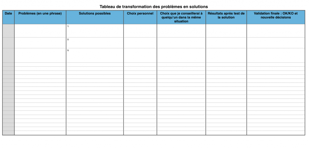 tableau-de-transformation-des-problemes-en-solutions